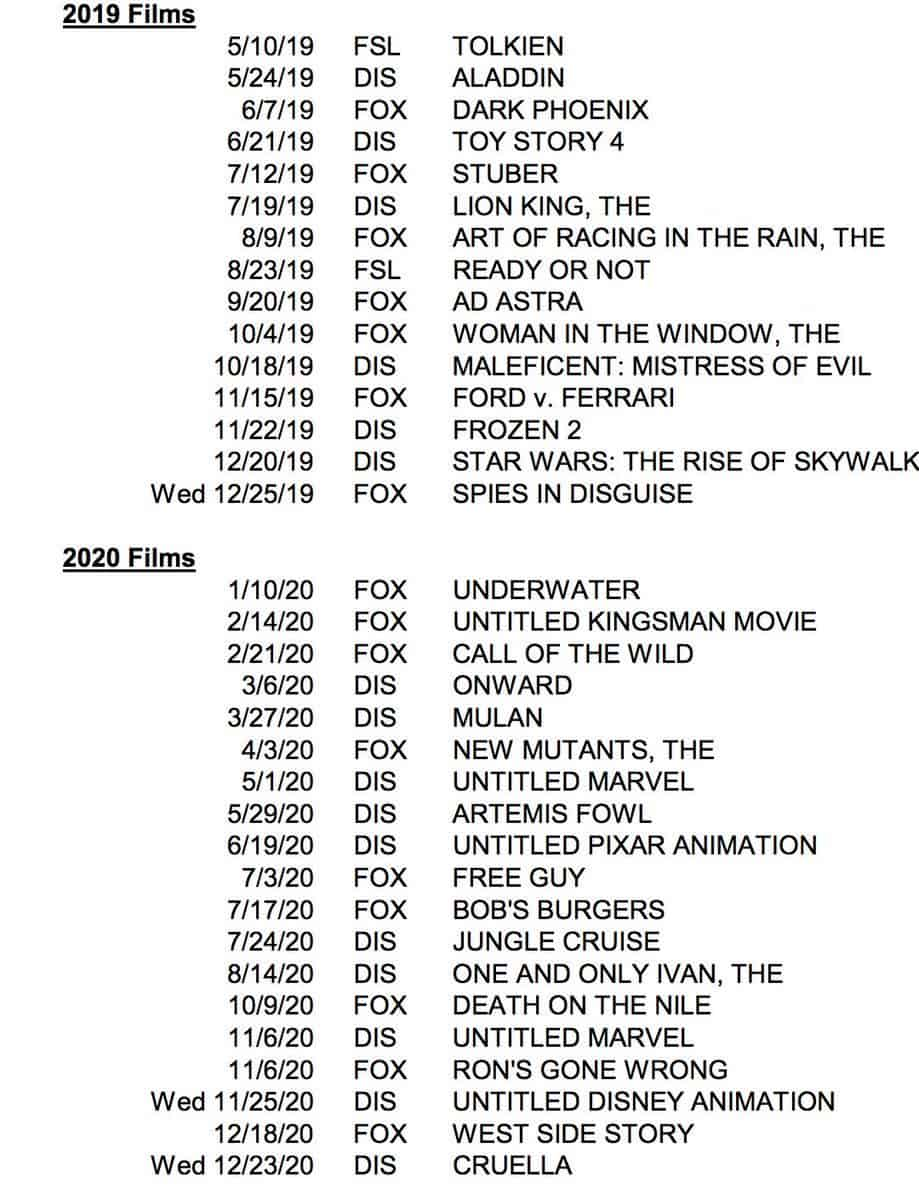 La Walt Disney annuncia i suoi film fino al 2027: Due titoli per la Marvel