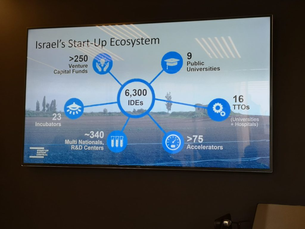 """Graded a Tel Aviv tra le sei società europee per il programma """"Disrupt Me"""""""