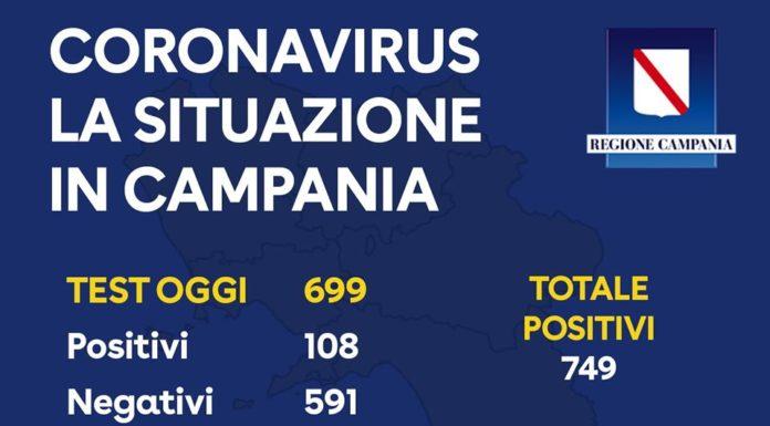 Coronavirus, 749 positivi in Campania. Ultimi dati 19 marzo ore 22,00