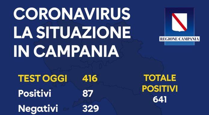 Coronavirus in Campania: ultimo bollettino della Protezione Civile