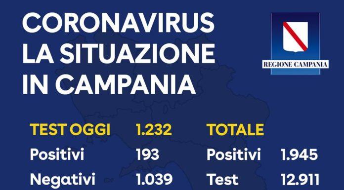 Coronavirus in Campania, ultimi dati 29 marzo: su 1232 tamponi 123 casi positivi