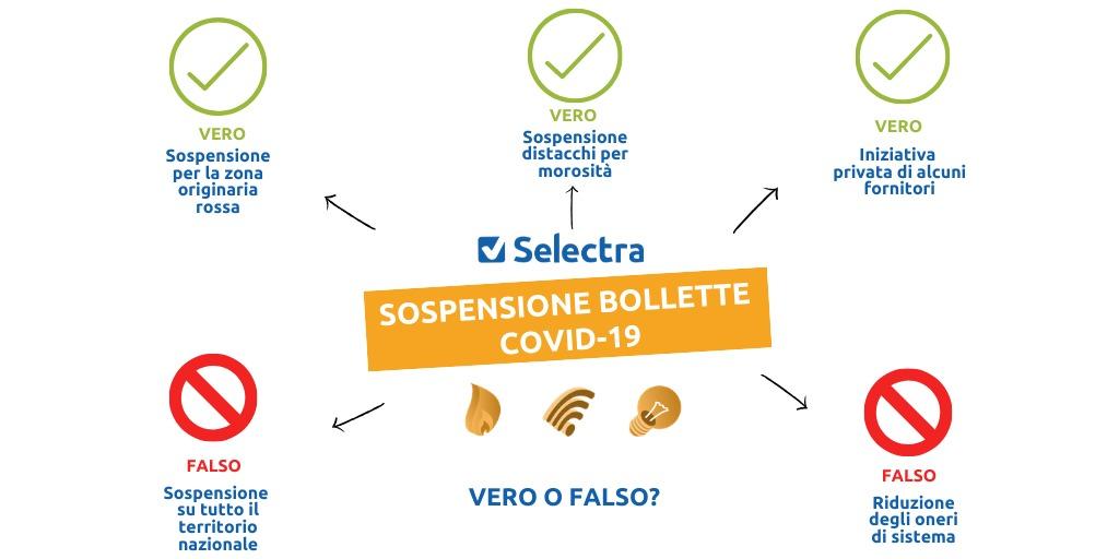 Sospensione bollette e stop ai distacchi a causa del Coronavirus: vero o falso?