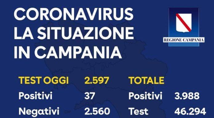 Coronavirus in Campania, bollettino del 17 aprile: 37 positivi su 2597 tamponi