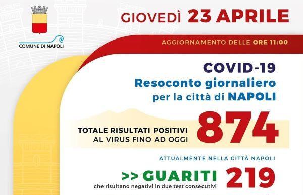 Coronavirus a Napoli: si registrano 14 nuovi contagi ma zero decessi