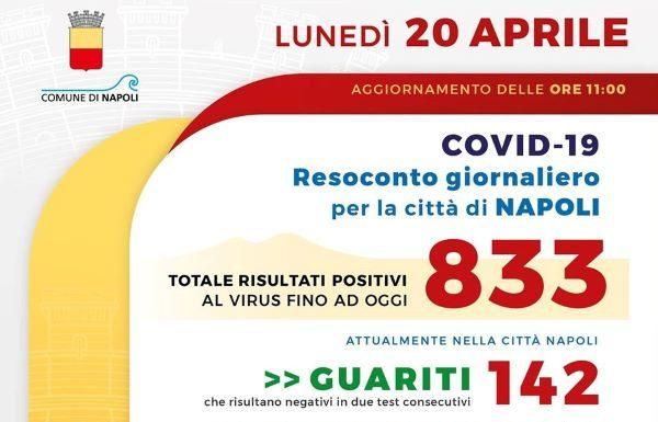 Coronavirus a Napoli, si vede la luce: zero nuovi casi nelle ultime 24 ore