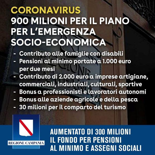 Regione Campania, piano emergenza socio-economica: stanziati altri 300 milioni di euro
