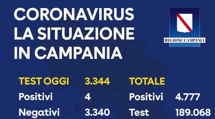Coronavirus in Campania, oggi 27 maggio i dati più bassi con 4 casi positivi