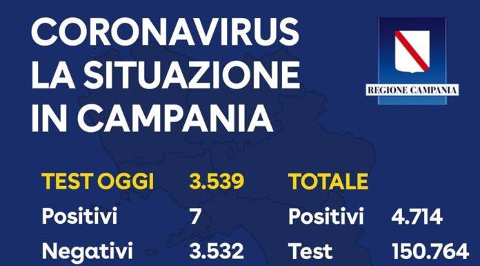 Coronavirus in Campania, bollettino del 20 maggio: 7 casi positivi