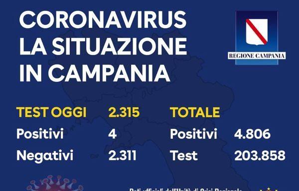 Coronavirus in Campania, dati del 31 maggio: 4 casi positivi