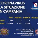 Coronavirus in Campania, i dati del 9 luglio: sette nuovi positivi