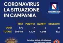 Covid 19 in Campania, bollettino del 12 luglio: sette nuovi positivi