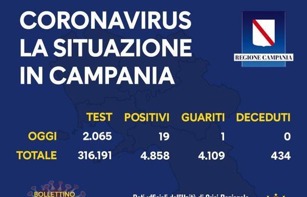 Covid 19 in Campania, bollettino del 21 luglio: 19 positivi