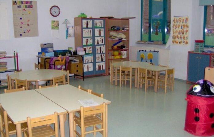 Covid 19 a Benevento, tre insegnanti positive: chiusa scuola dell'infanzia