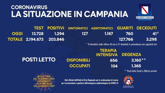 Coronavirus in Campania, dati del 13 gennaio: 1.294 positivi