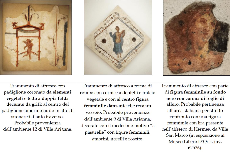 Castellammare di Stabia: Carabinieri restituiscono 6 affreschi al Parco Archeologico di Pompei