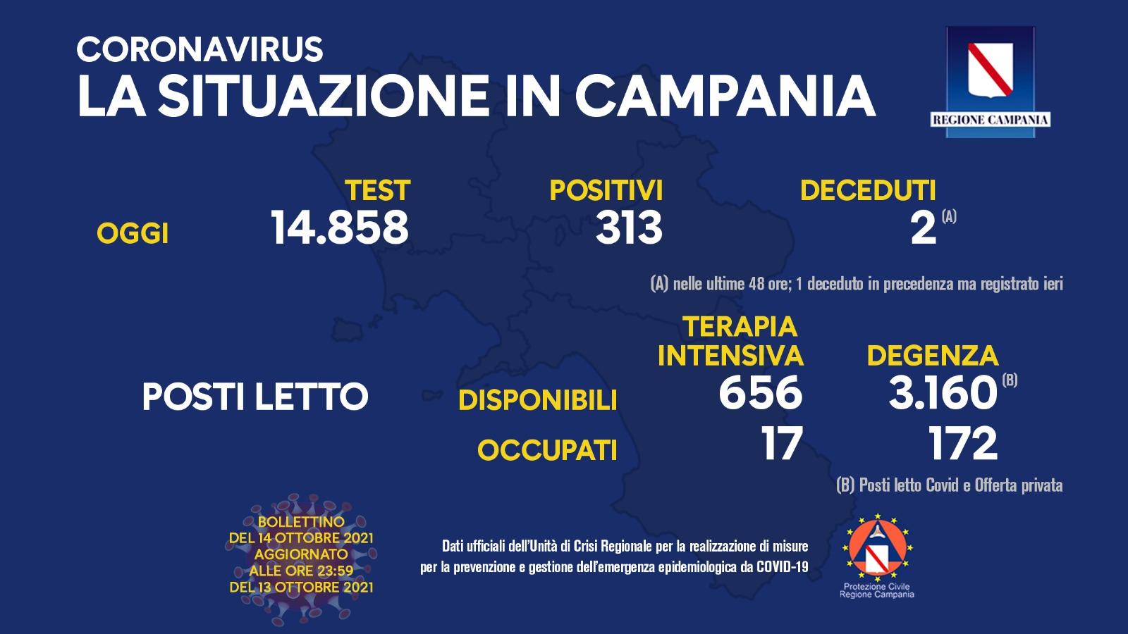 Covid 19 in Campania, bollettino 13 ottobre: 313 positivi